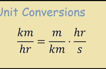 How to convert km/h to m/s